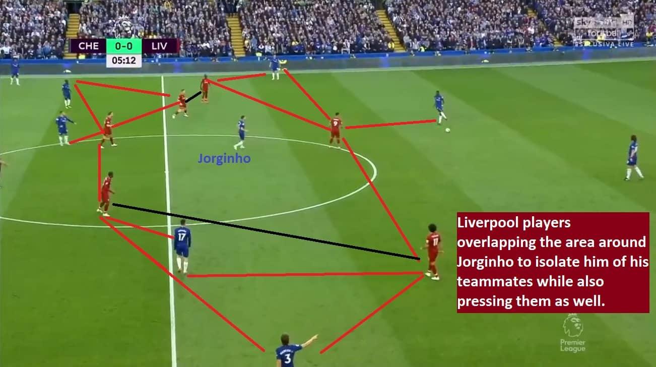 Klopp vs Guardiola