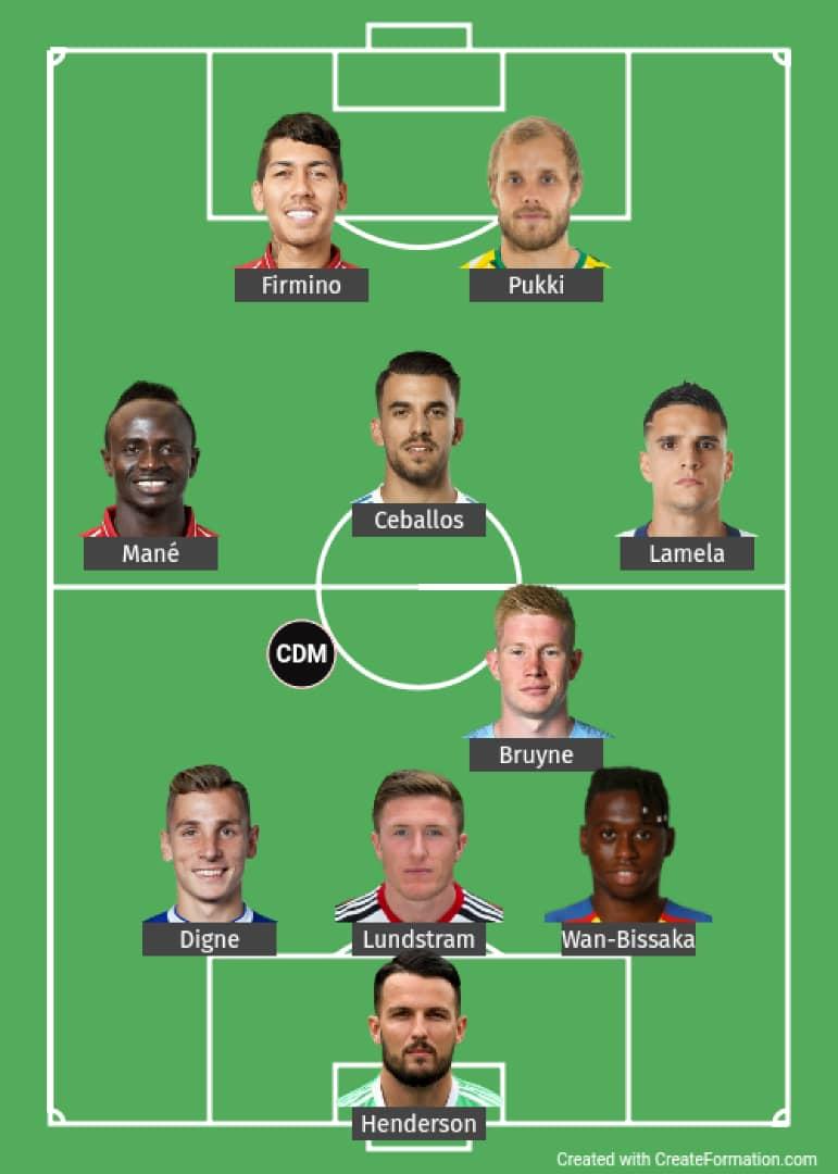 Team of The Week FPL gameweek 2