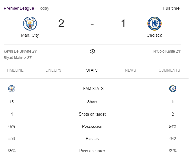 Premier League Report matchday 13