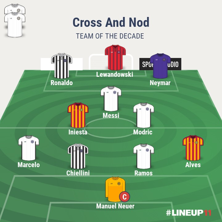 CrossAndNod Team of The Decade